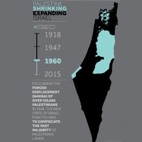 Mapa interativo mostra disputa por territórios na Palestina