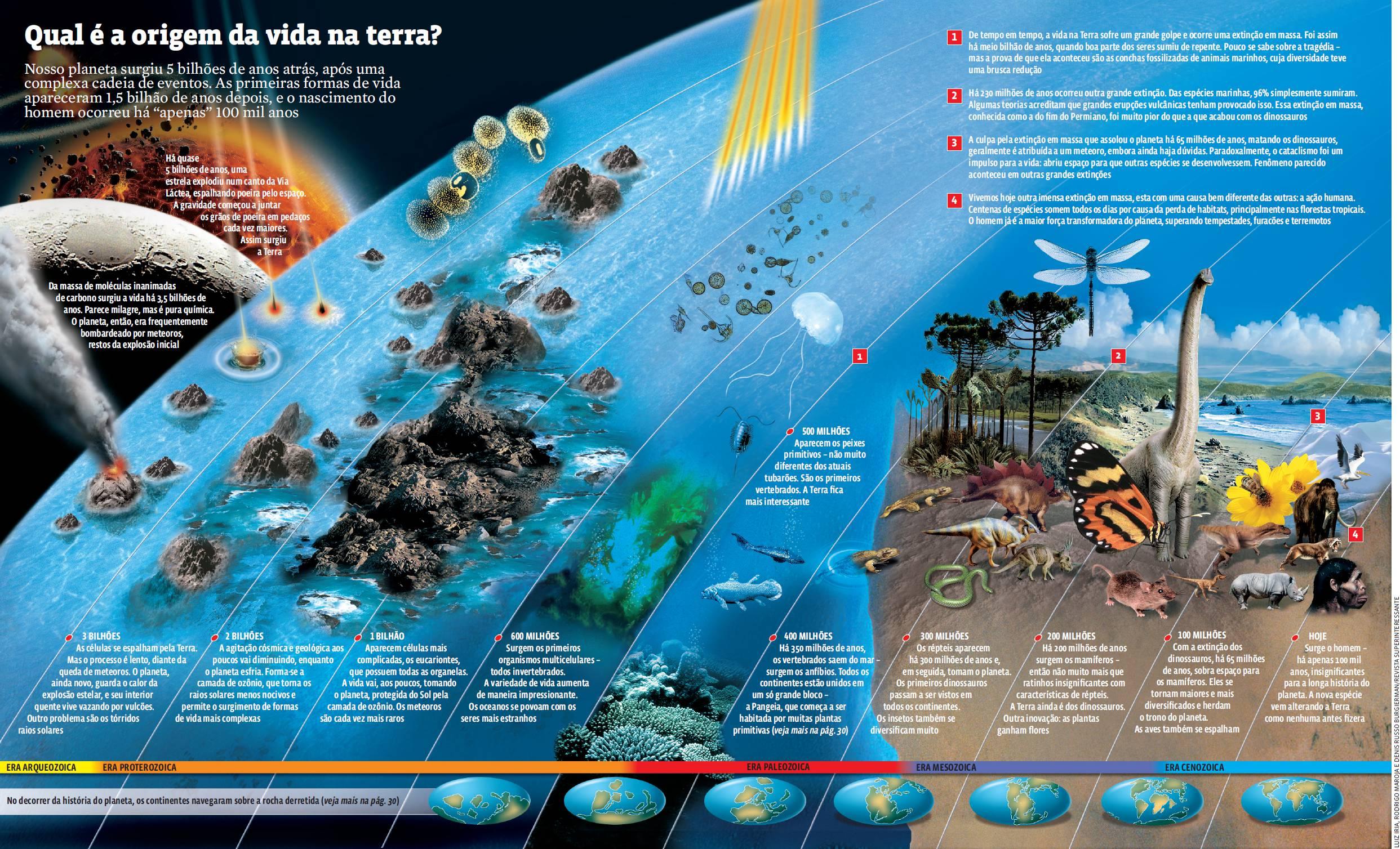 a5e3e8edb13 A idade da Terra em medidas que você consegue entender – Geografia ...